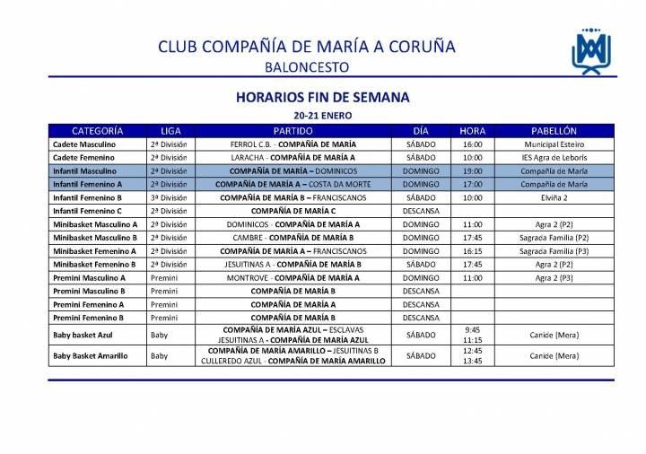 PARTIDOS 20-21 DE ENERO